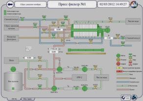 Мнемосхема состояния пресс-фильтров обогатительной фабрики