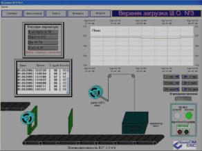 Система контроля качества используемого сырья, материалов и готовой продукции (на базе ПАК 6.8)