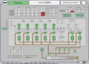 Системы контроля состояния оборудования