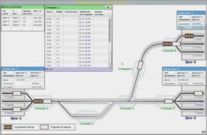 Railway Transport Tracking Mnemocircuit