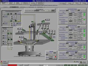 Система и средства автоматизации промышленных и технологических процессов (АСУ ТП производств)